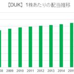 【DUK】デュークエナジーが4%の増配を発表!($0.855→$0.89)