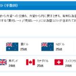 米国株はドル建てか円建て、どちらで注文・購入すべきか