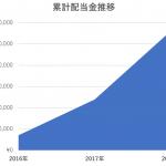 【配当金生活に向けて】年間配当金の軌跡(2016年~2018年)
