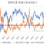【ARCC】エイリス・キャピタルのメリット・デメリット、リスク要因
