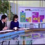 三菱サラリーマン、テレビに登場していました【日経モーニングプラス / BSテレ東】